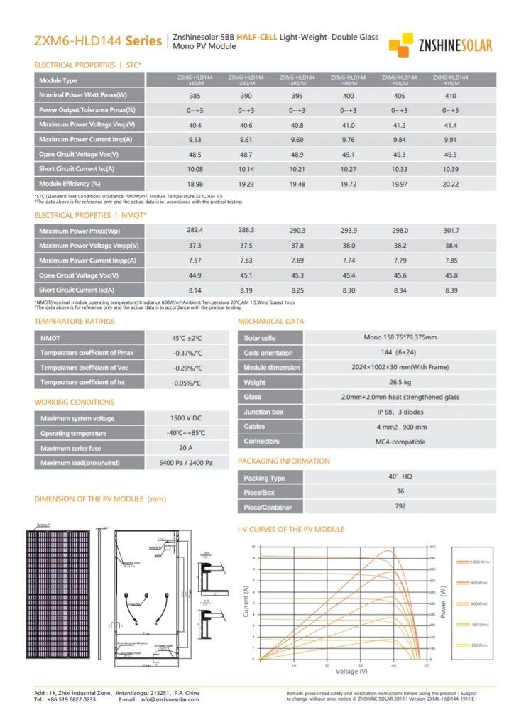 Ficha Técnica ZXM6-NHLD144