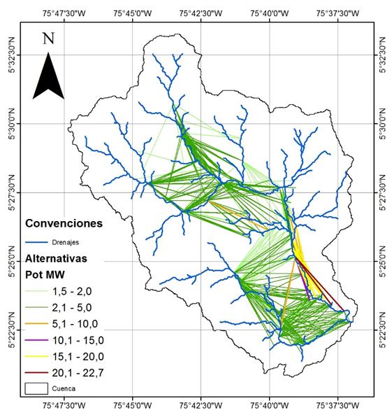Gráfica de resultados de K-Hydro donde se presentan en la cuenca los diferentes posbiles proyectos, de acuerdo a su capacidad de generación.
